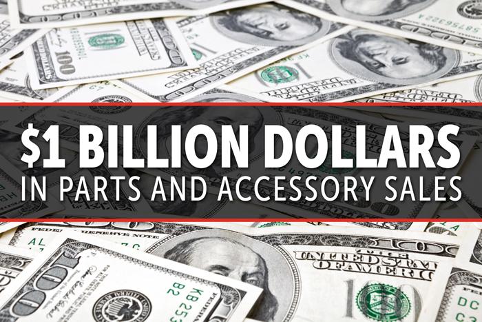 RevolutionParts Drives $1 Billion for Franchised New Car Dealerships
