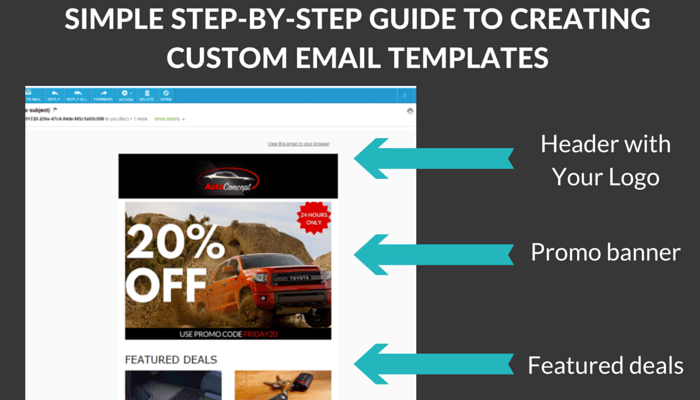 Step-by-Step Guide to Creating Your Own Email Template for Parts Promotions