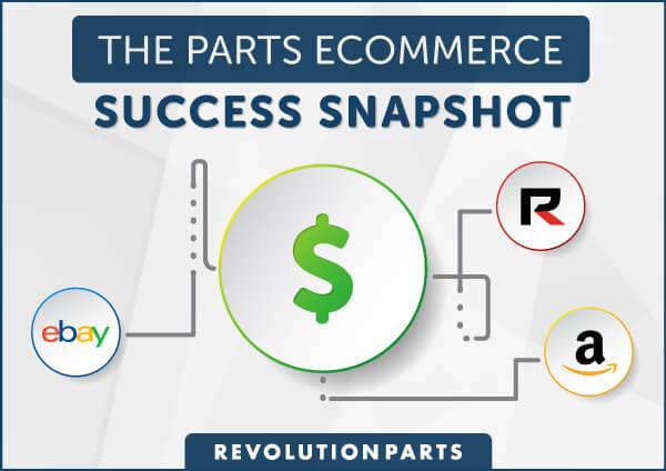Parts eCommerce Success Snapshot