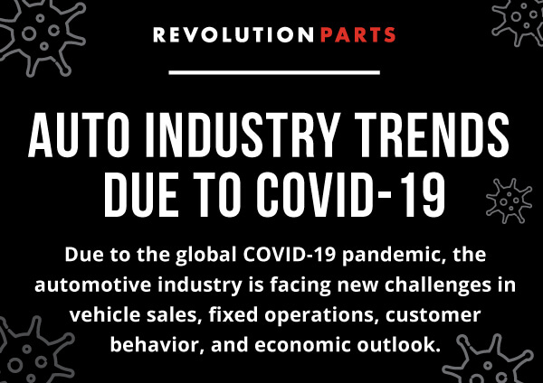 Auto Industry Trends Due COVID-19