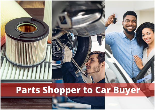How to Transform Today's Parts Searchers Into Tomorrow's Car Buyers