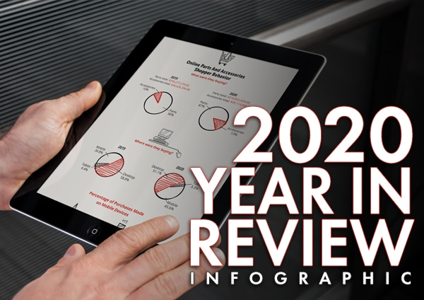 2020 Parts eCommerce Year in Review